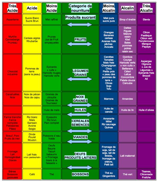adc selon ck equilibre acidobasique pdf equilibre acidobasique